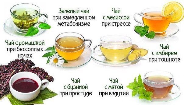 Чай способен на многое